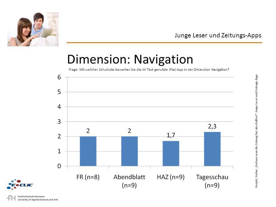 Dimension: Navigation Frage: Mit welcher Schulnote bewerten Sie die im Test genutzte iPad-App in der Dimension Navigation? Junge Leser und Zeitungs-Ap
