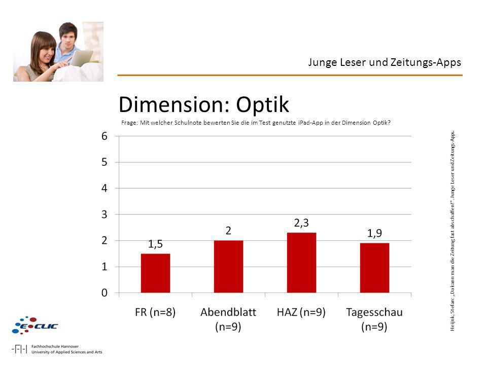 Junge Leser und Zeitungs-Apps Dimension: Optik Frage: Mit welcher Schulnote bewerten Sie die im Test genutzte iPad-App in der Dimension Optik? Heijnk,