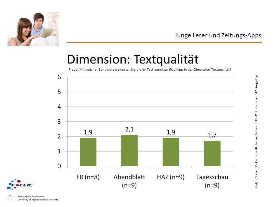 Junge Leser und Zeitungs-Apps Dimension: Textqualität Frage: Mit welcher Schulnote bewerten Sie die im Test genutzte iPad-App in der Dimension Textqua