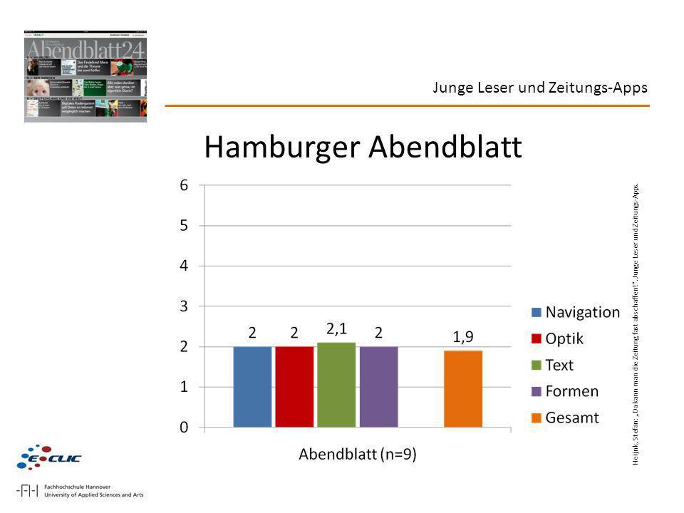 Junge Leser und Zeitungs-Apps Hamburger Abendblatt Heijnk, Stefan: Da kann man die Zeitung fast abschaffen!. Junge Leser und Zeitungs-Apps.
