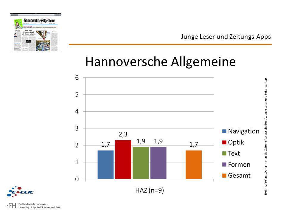Junge Leser und Zeitungs-Apps Hannoversche Allgemeine Heijnk, Stefan: Da kann man die Zeitung fast abschaffen!. Junge Leser und Zeitungs-Apps.