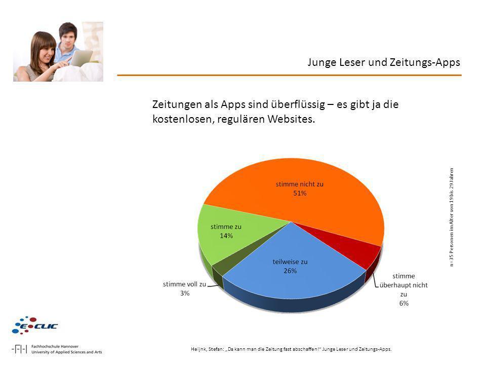 Junge Leser und Zeitungs-Apps Zeitungen als Apps sind überflüssig – es gibt ja die kostenlosen, regulären Websites. n=35 Personen im Alter von 19 bis