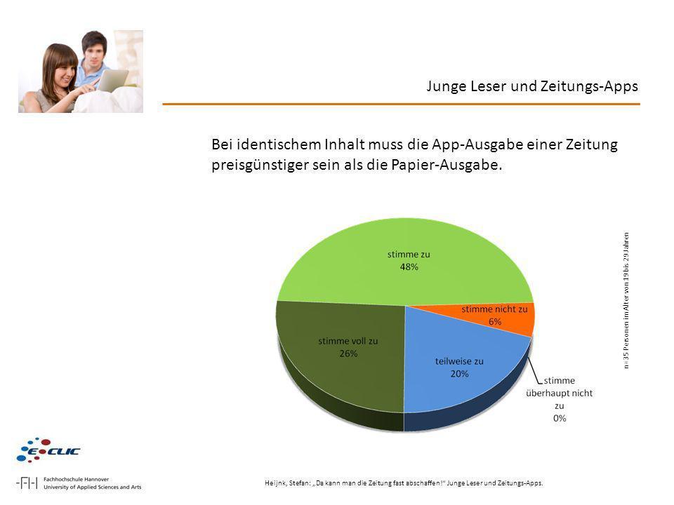 Junge Leser und Zeitungs-Apps Bei identischem Inhalt muss die App-Ausgabe einer Zeitung preisgünstiger sein als die Papier-Ausgabe. n=35 Personen im A