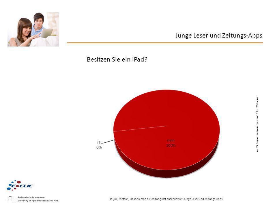 Junge Leser und Zeitungs-Apps Besitzen Sie ein iPad? n=35 Personen im Alter von 19 bis 29 Jahren Heijnk, Stefan: Da kann man die Zeitung fast abschaff