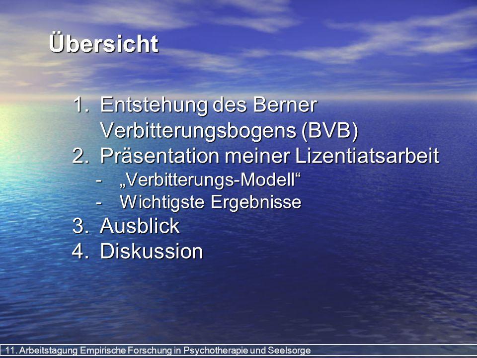 11. Arbeitstagung Empirische Forschung in Psychotherapie und Seelsorge Übersicht 1.Entstehung des Berner Verbitterungsbogens (BVB) 2.Präsentation mein