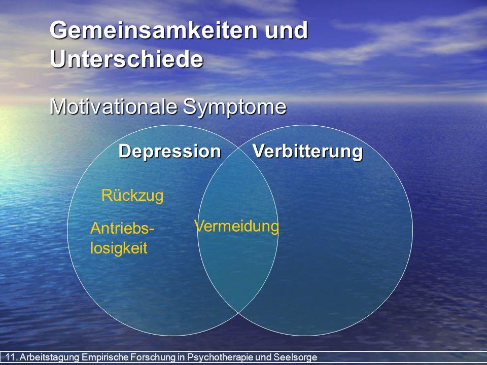 11. Arbeitstagung Empirische Forschung in Psychotherapie und Seelsorge Gemeinsamkeiten und Unterschiede Motivationale Symptome Rückzug Antriebs- losig