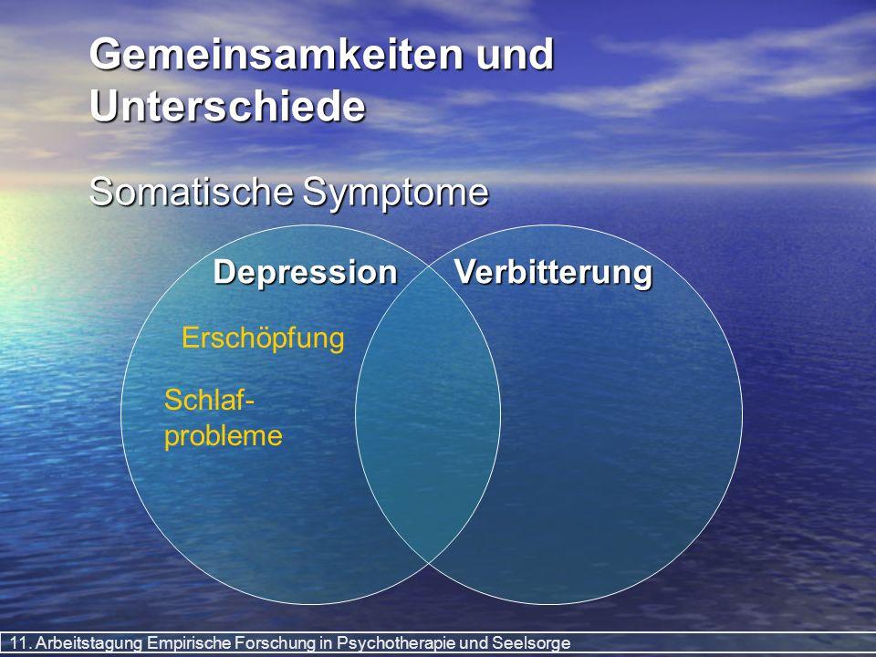 11. Arbeitstagung Empirische Forschung in Psychotherapie und Seelsorge Gemeinsamkeiten und Unterschiede Somatische Symptome Erschöpfung Schlaf- proble