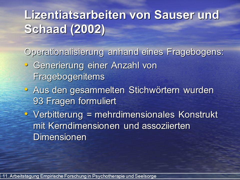 11. Arbeitstagung Empirische Forschung in Psychotherapie und Seelsorge Lizentiatsarbeiten von Sauser und Schaad (2002) Operationalisierung anhand eine