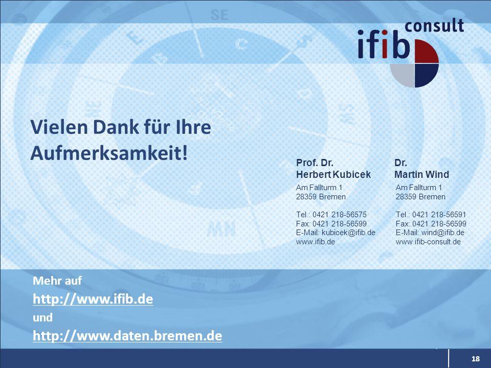 Vielen Dank für Ihre Aufmerksamkeit! Mehr auf http://www.ifib.de und http://www.daten.bremen.de 18 Am Fallturm 1 28359 Bremen Tel.: 0421 218-56591 Fax
