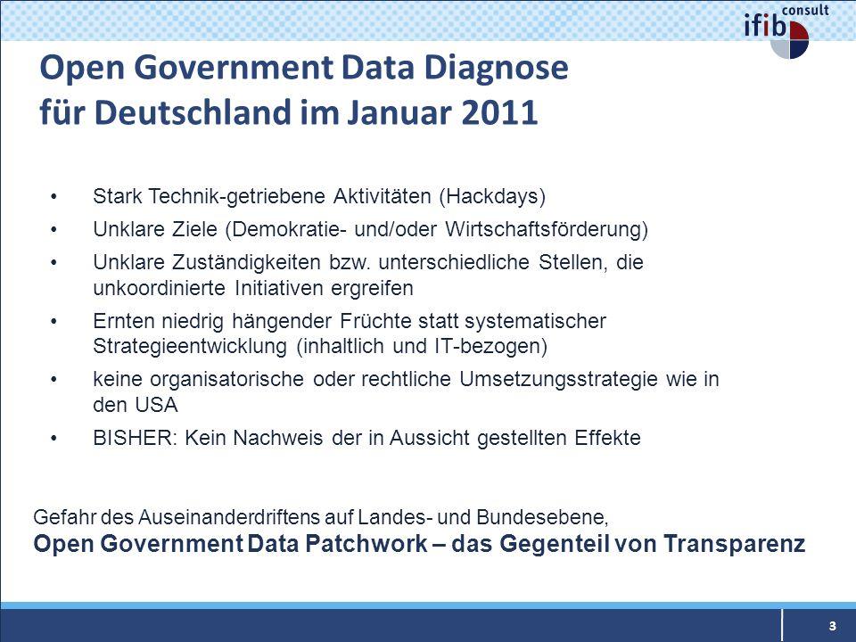 Open Government Data Diagnose für Deutschland im Januar 2011 3 Stark Technik-getriebene Aktivitäten (Hackdays) Unklare Ziele (Demokratie- und/oder Wir