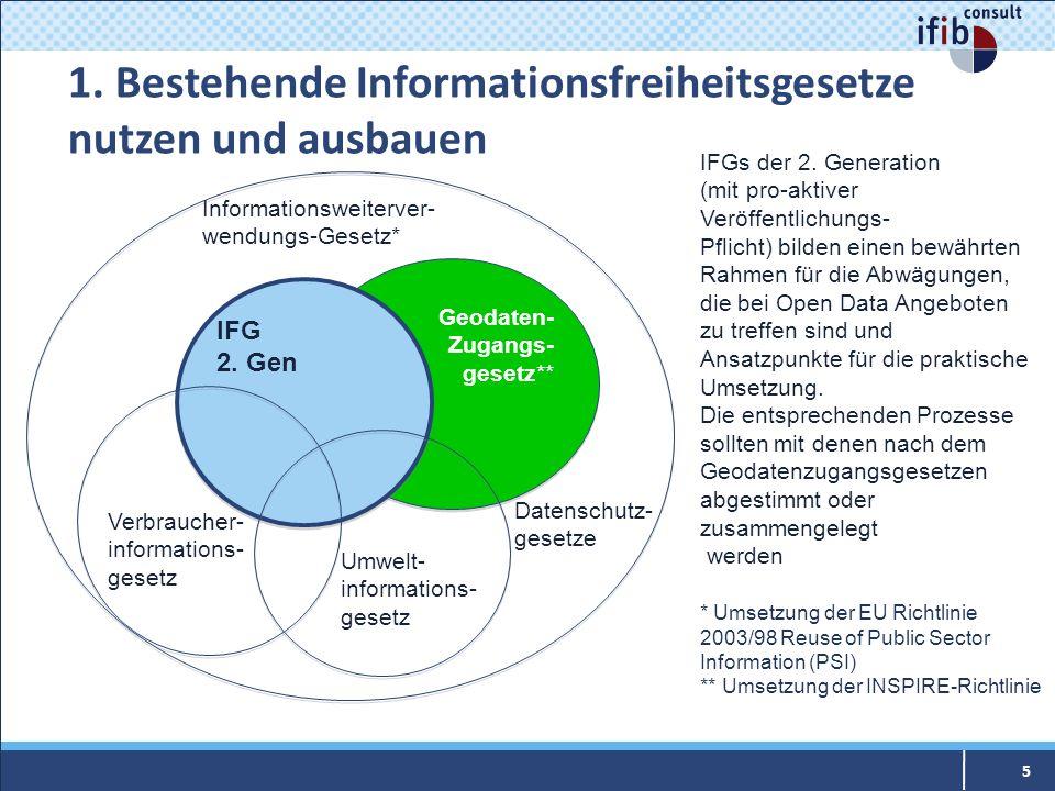 1. Bestehende Informationsfreiheitsgesetze nutzen und ausbauen 5 IFG 2. Gen Geodaten- Zugangs- gesetz** Umwelt- informations- gesetz Verbraucher- info