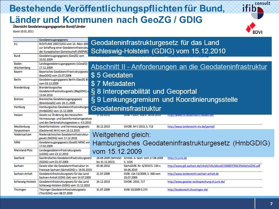 7 Bestehende Veröffentlichungspflichten für Bund, Länder und Kommunen nach GeoZG / GDIG Geodateninfrastrukturgesetz für das Land Schleswig Holstein (G
