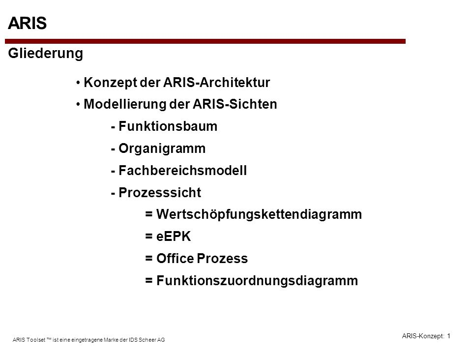 ARIS-Konzept: 52 ARIS Toolset ist eine eingetragene Marke der IDS Scheer AG Prozesssicht Beispiel eines Office Process SAP R/3 Vertrieb Auftrags- bestätigung erstellt Auftrag bestätigen Kunden- auftrag eingegangen Produktions- planung Auftrags- verfolgung Vertriebs- datenbank