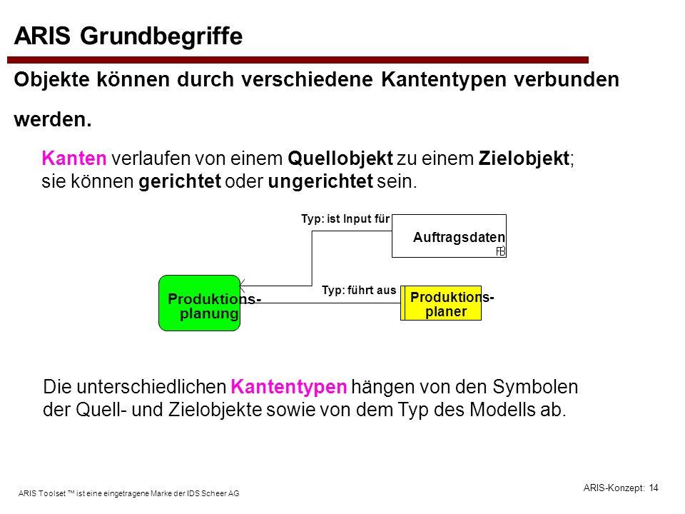 ARIS-Konzept: 14 ARIS Toolset ist eine eingetragene Marke der IDS Scheer AG ARIS Grundbegriffe Objekte können durch verschiedene Kantentypen verbunden