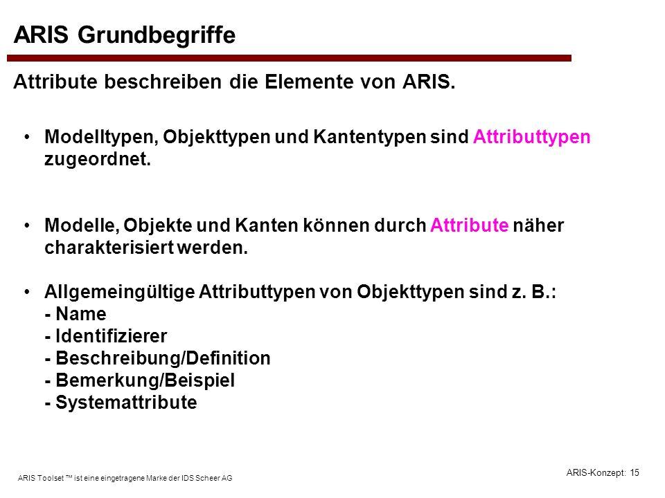 ARIS-Konzept: 15 ARIS Toolset ist eine eingetragene Marke der IDS Scheer AG ARIS Grundbegriffe Attribute beschreiben die Elemente von ARIS. Modelltype