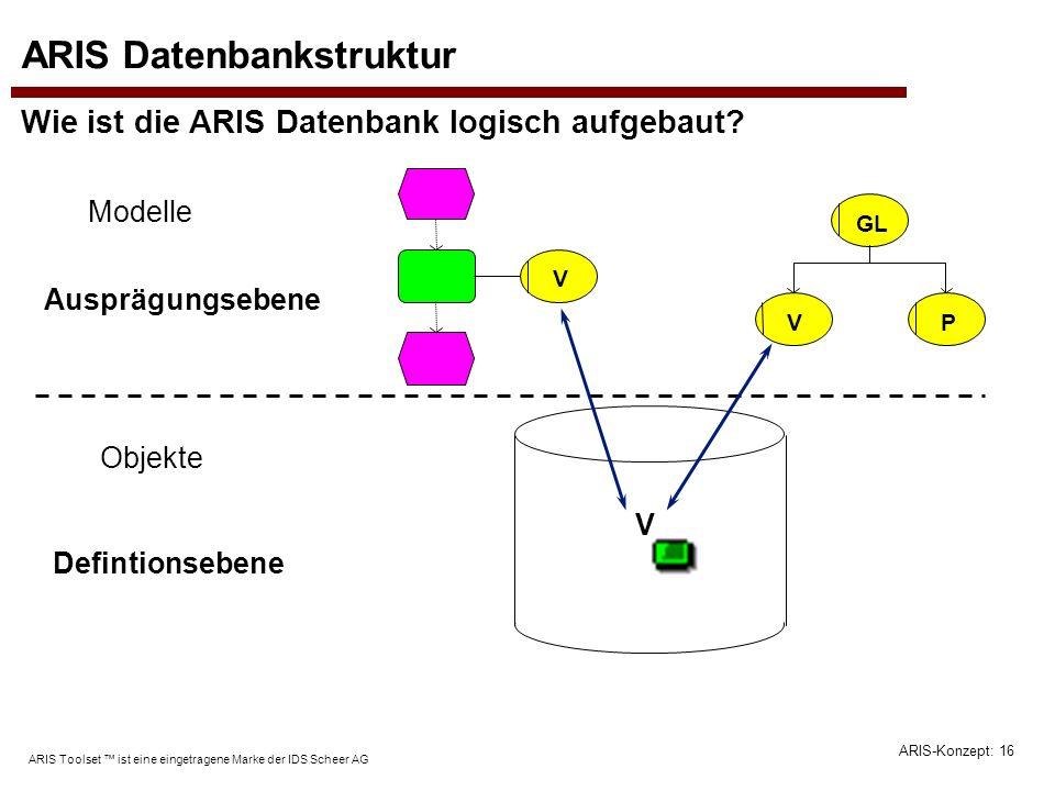 ARIS-Konzept: 16 ARIS Toolset ist eine eingetragene Marke der IDS Scheer AG ARIS Datenbankstruktur Wie ist die ARIS Datenbank logisch aufgebaut? Defin