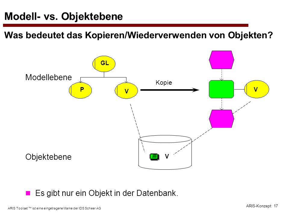 ARIS-Konzept: 17 ARIS Toolset ist eine eingetragene Marke der IDS Scheer AG Modell- vs. Objektebene Was bedeutet das Kopieren/Wiederverwenden von Obje