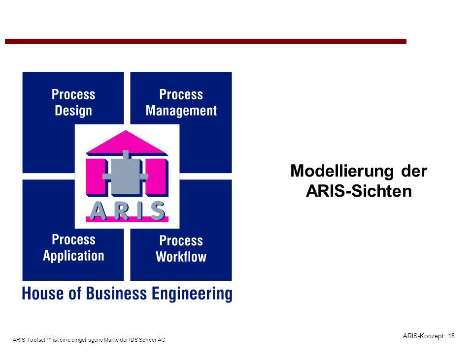 ARIS-Konzept: 18 ARIS Toolset ist eine eingetragene Marke der IDS Scheer AG Modellierung der ARIS-Sichten