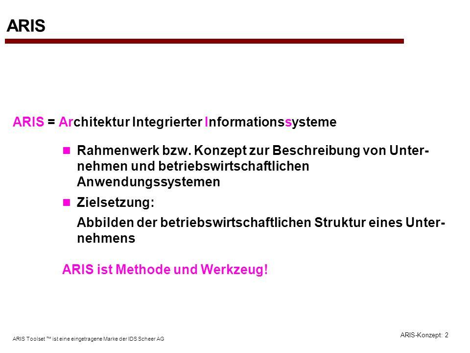 ARIS-Konzept: 43 ARIS Toolset ist eine eingetragene Marke der IDS Scheer AG Prozessmodellierung Zielsetzung Im Gegensatz zu den statischen Funktions-, Daten- und Organisationsmodellen beschreiben Prozessmodelle den ablaufbezogenen (zeitlich-logischen) Zusammenhang von Funktionen.