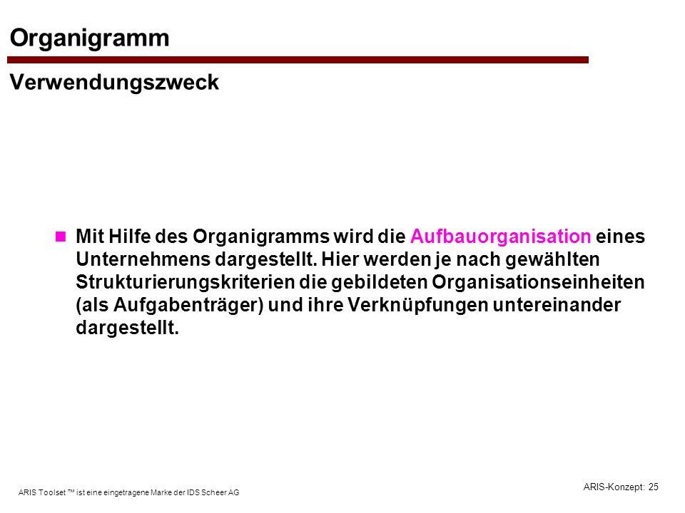 ARIS-Konzept: 25 ARIS Toolset ist eine eingetragene Marke der IDS Scheer AG Organigramm Verwendungszweck Mit Hilfe des Organigramms wird die Aufbauorg