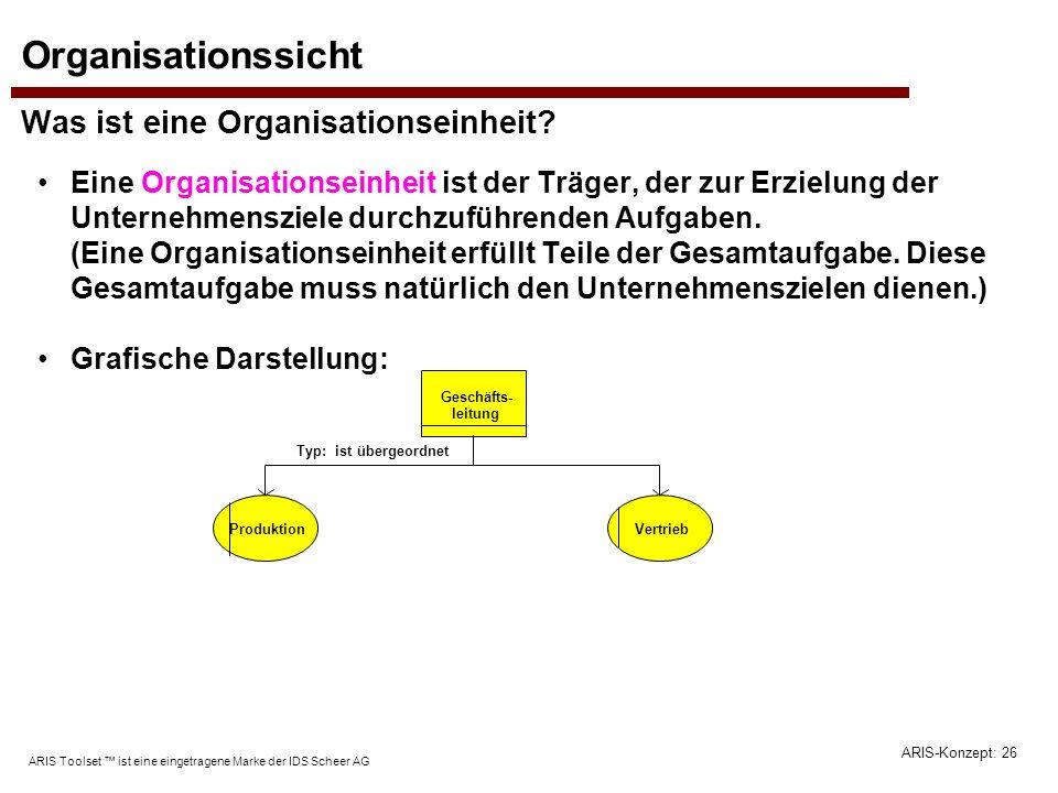ARIS-Konzept: 26 ARIS Toolset ist eine eingetragene Marke der IDS Scheer AG Organisationssicht Was ist eine Organisationseinheit? Eine Organisationsei