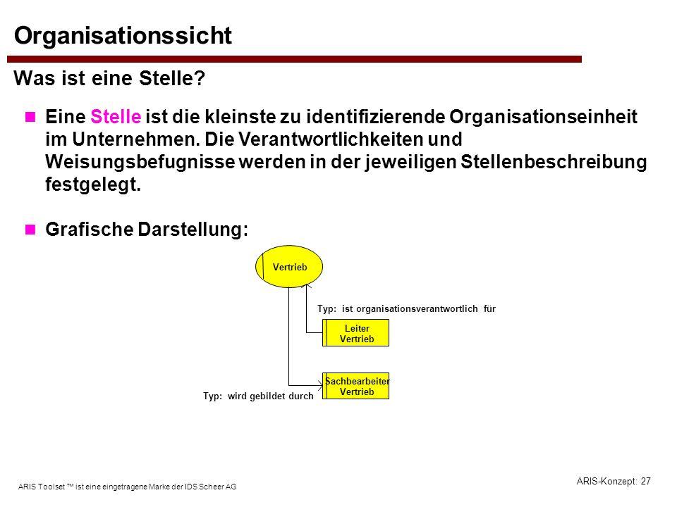 ARIS-Konzept: 27 ARIS Toolset ist eine eingetragene Marke der IDS Scheer AG Eine Stelle ist die kleinste zu identifizierende Organisationseinheit im U