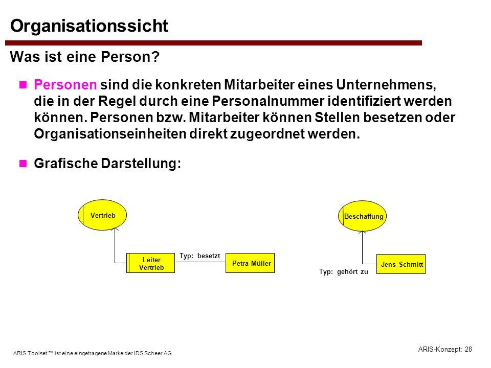 ARIS-Konzept: 28 ARIS Toolset ist eine eingetragene Marke der IDS Scheer AG Organisationssicht Was ist eine Person? Personen sind die konkreten Mitarb