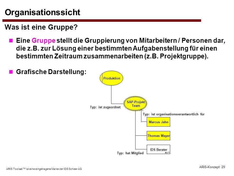 ARIS-Konzept: 29 ARIS Toolset ist eine eingetragene Marke der IDS Scheer AG Organisationssicht Was ist eine Gruppe? Eine Gruppe stellt die Gruppierung