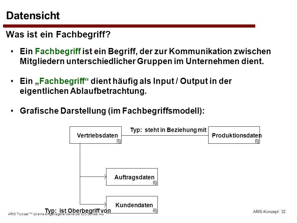 ARIS-Konzept: 32 ARIS Toolset ist eine eingetragene Marke der IDS Scheer AG Datensicht Was ist ein Fachbegriff? Ein Fachbegriff ist ein Begriff, der z
