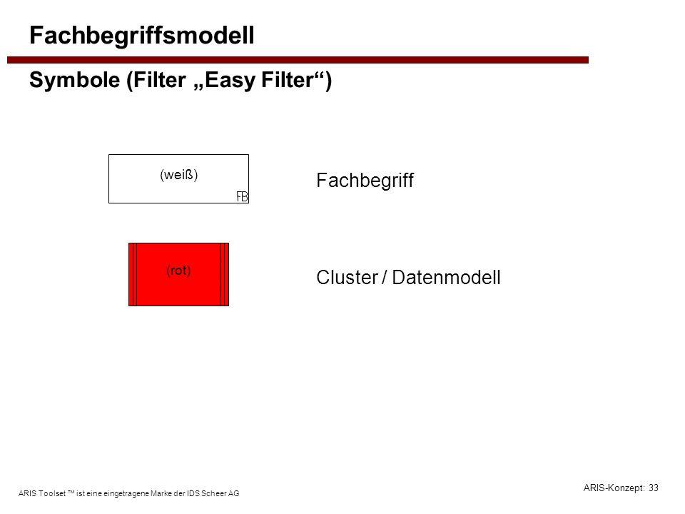 ARIS-Konzept: 33 ARIS Toolset ist eine eingetragene Marke der IDS Scheer AG Fachbegriffsmodell Symbole (Filter Easy Filter) (weiß) (rot) Fachbegriff C