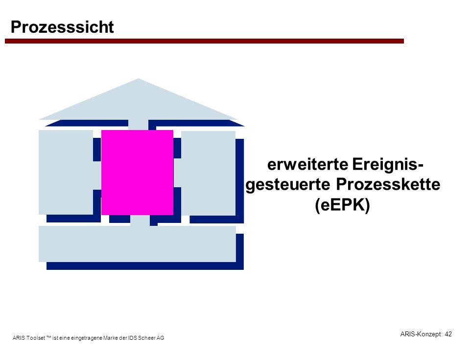 ARIS-Konzept: 42 ARIS Toolset ist eine eingetragene Marke der IDS Scheer AG Prozesssicht erweiterte Ereignis- gesteuerte Prozesskette (eEPK)