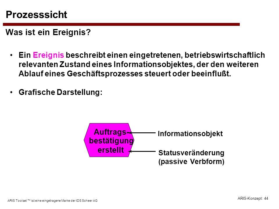 ARIS-Konzept: 44 ARIS Toolset ist eine eingetragene Marke der IDS Scheer AG Prozesssicht Was ist ein Ereignis? Ein Ereignis beschreibt einen eingetret
