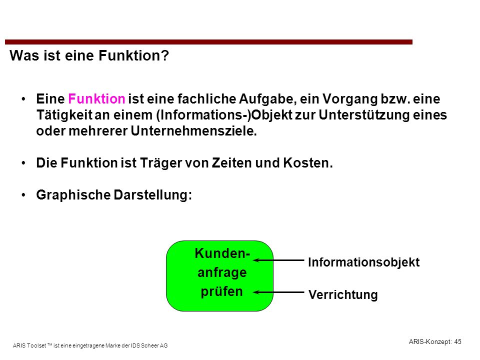 ARIS-Konzept: 45 ARIS Toolset ist eine eingetragene Marke der IDS Scheer AG Kunden- anfrage prüfen Informationsobjekt Verrichtung Was ist eine Funktio