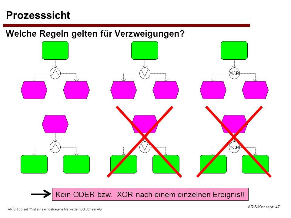 ARIS-Konzept: 47 ARIS Toolset ist eine eingetragene Marke der IDS Scheer AG Prozesssicht Welche Regeln gelten für Verzweigungen? Kein ODER bzw. XOR na