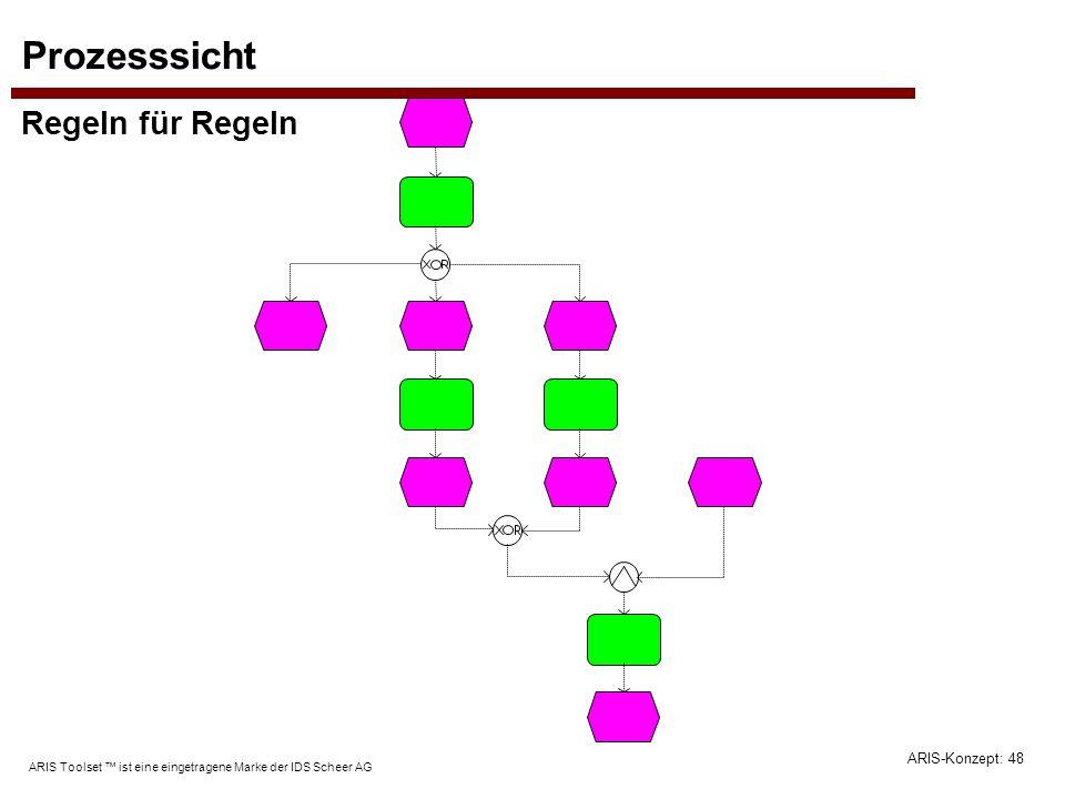 ARIS-Konzept: 48 ARIS Toolset ist eine eingetragene Marke der IDS Scheer AG Prozesssicht Regeln für Regeln