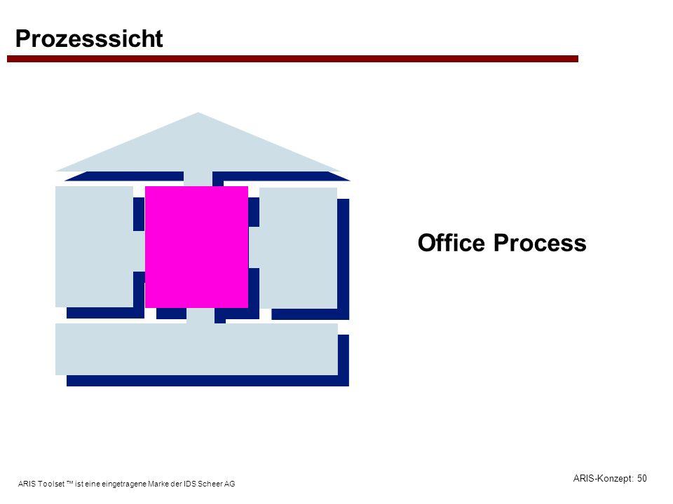 ARIS-Konzept: 50 ARIS Toolset ist eine eingetragene Marke der IDS Scheer AG Prozesssicht Office Process