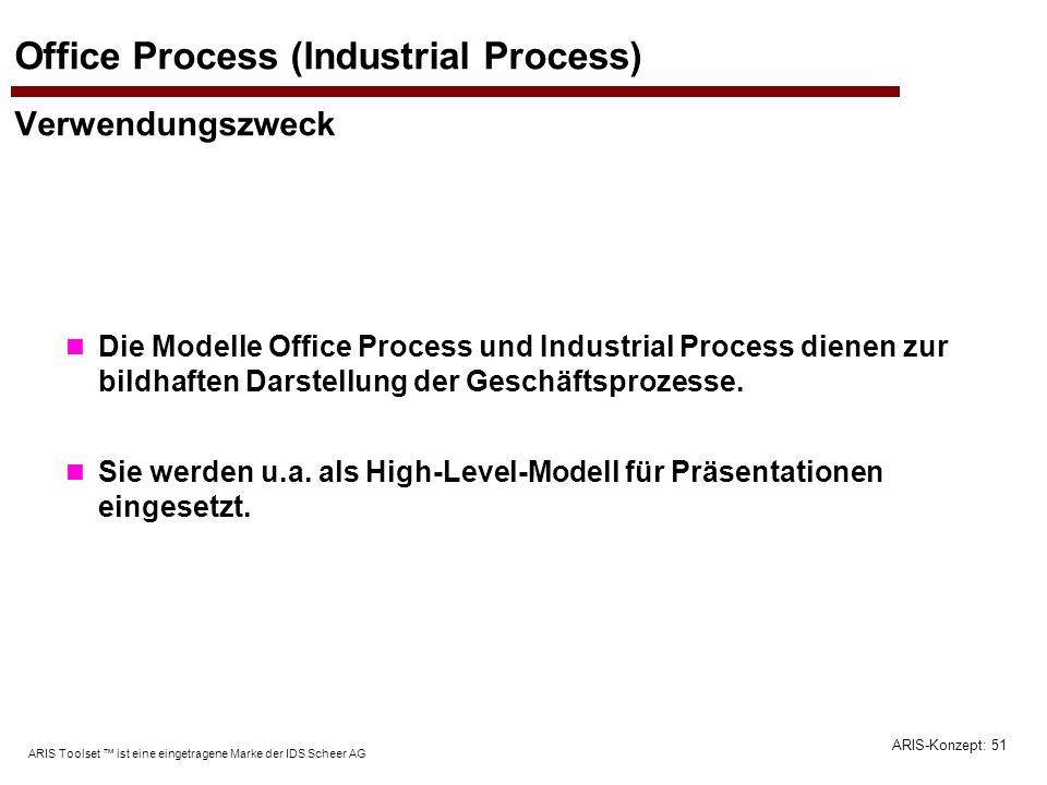 ARIS-Konzept: 51 ARIS Toolset ist eine eingetragene Marke der IDS Scheer AG Office Process (Industrial Process) Verwendungszweck Die Modelle Office Pr