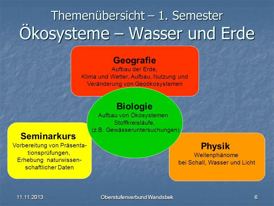 11.11.2013Oberstufenverbund Wandsbek7 Themenübersicht – 2.