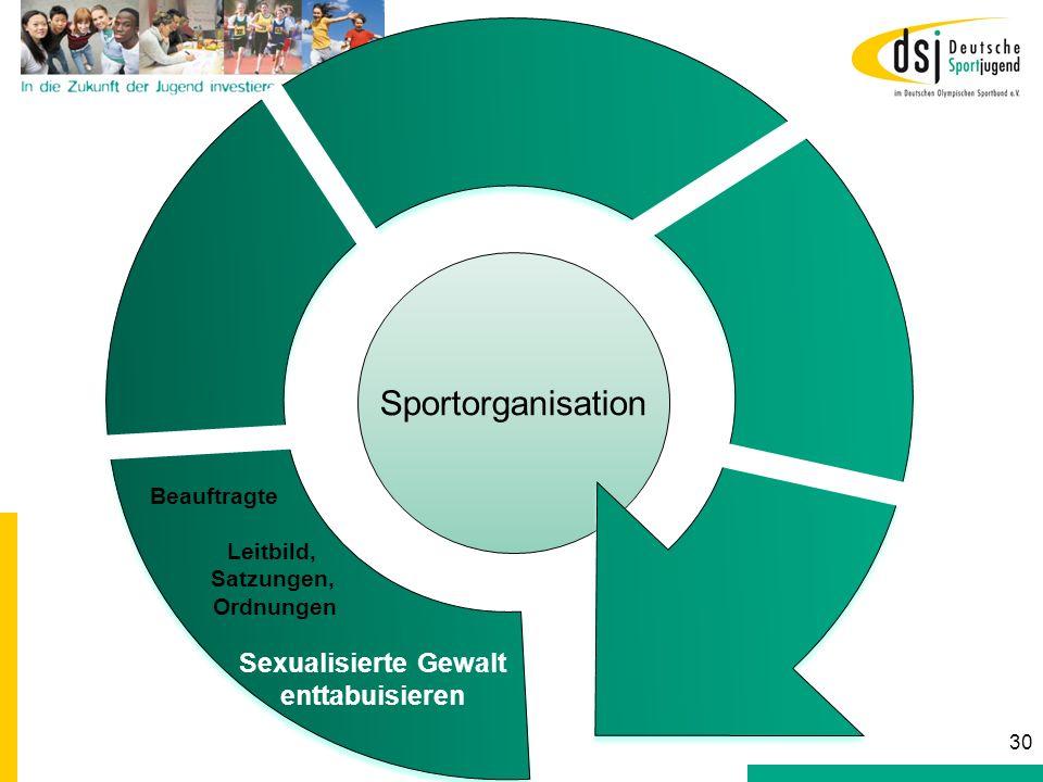 Sportorganisation Beauftragte Leitbild, Satzungen, Ordnungen Sexualisierte Gewalt enttabuisieren 30