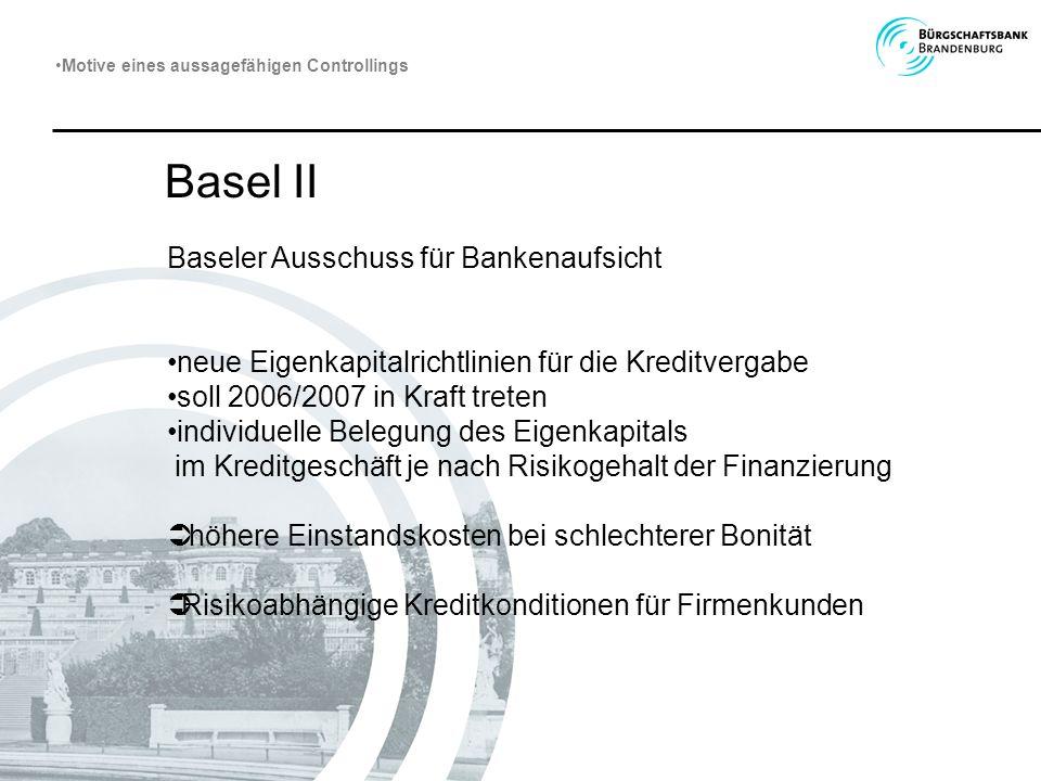Baseler Ausschuss für Bankenaufsicht neue Eigenkapitalrichtlinien für die Kreditvergabe soll 2006/2007 in Kraft treten individuelle Belegung des Eigen
