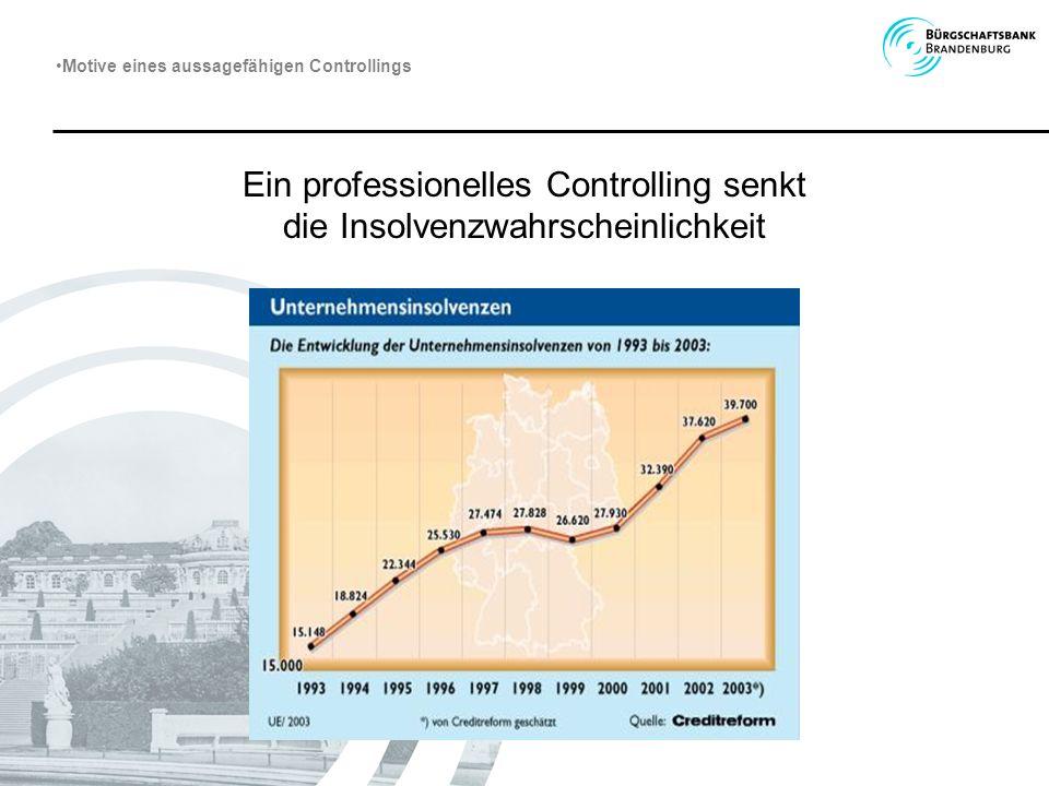 Ein professionelles Controlling senkt die Insolvenzwahrscheinlichkeit