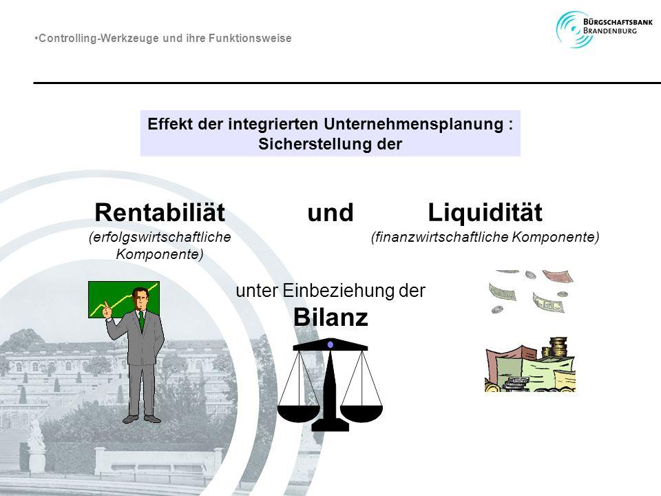 Effekt der integrierten Unternehmensplanung : Sicherstellung der Rentabiliät (erfolgswirtschaftliche Komponente) Liquidität (finanzwirtschaftliche Kom