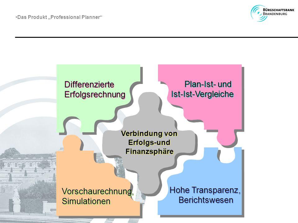 Plan-Ist- und Ist-Ist-Vergleiche Plan-Ist- und Ist-Ist-Vergleiche Differenzierte Erfolgsrechnung Differenzierte Erfolgsrechnung Vorschaurechnung, Simu
