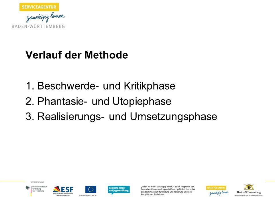 Verlauf der Methode 1. Beschwerde- und Kritikphase 2. Phantasie- und Utopiephase 3. Realisierungs- und Umsetzungsphase
