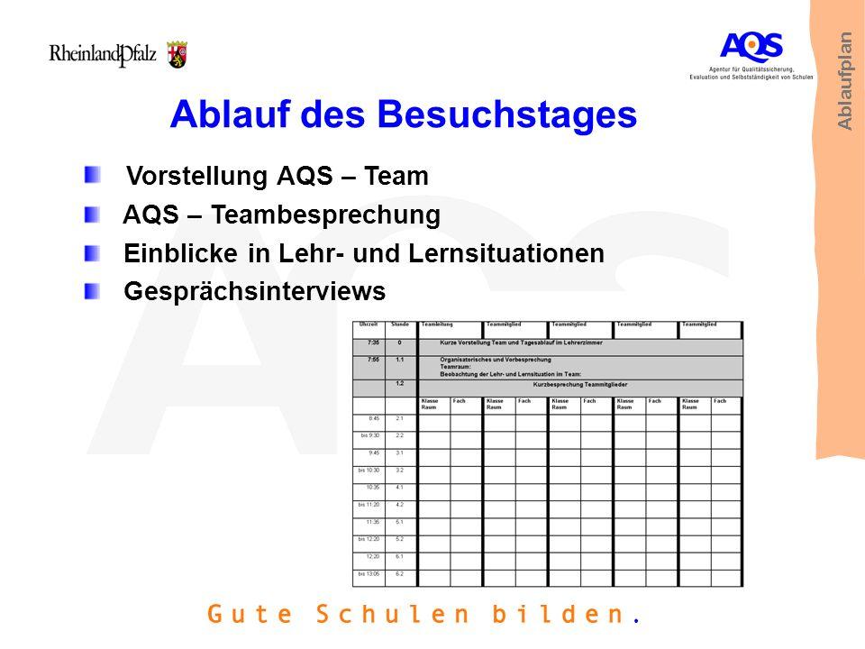 Ablauf des Besuchstages Ablaufplan Vorstellung AQS – Team AQS – Teambesprechung Einblicke in Lehr- und Lernsituationen Gesprächsinterviews