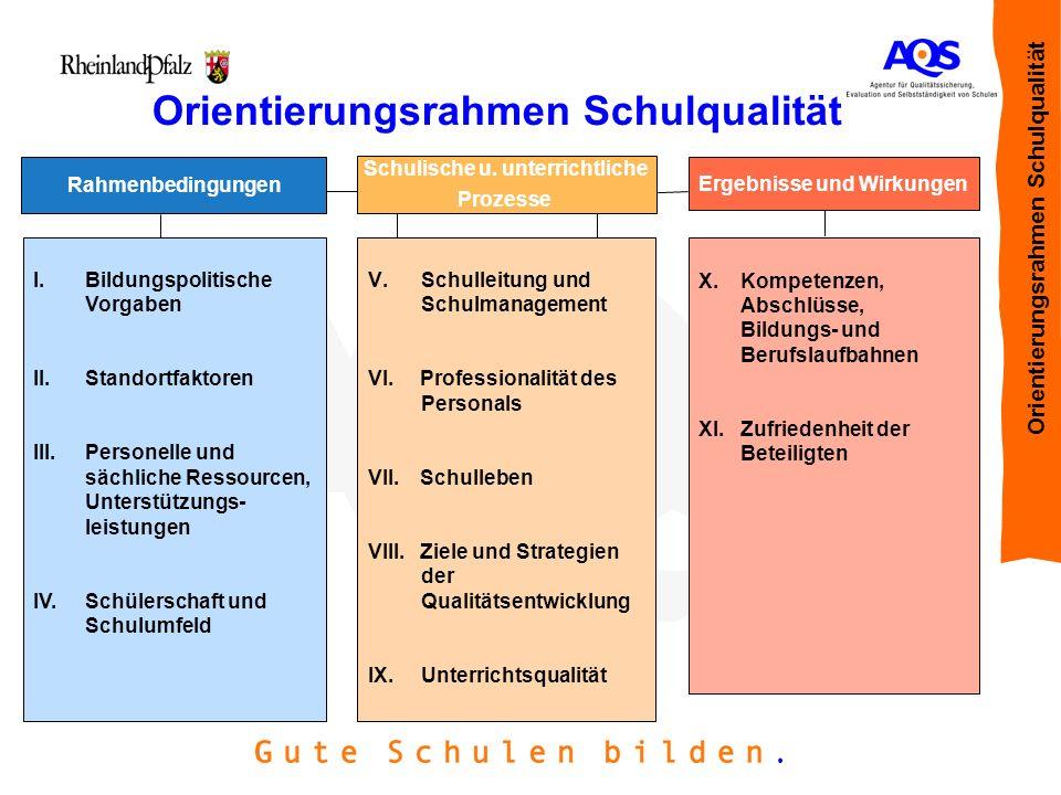 Orientierungsrahmen Schulqualität Rahmenbedingungen Schulische u. unterrichtliche Prozesse Ergebnisse und Wirkungen I.Bildungspolitische Vorgaben II.S