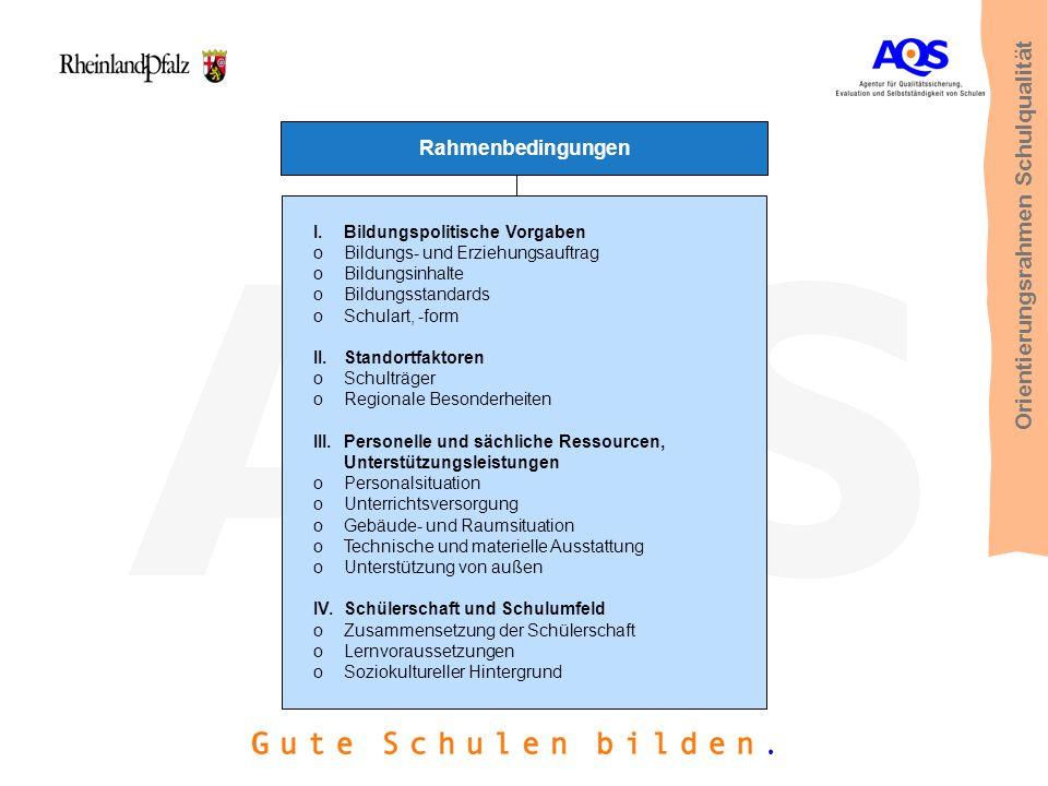 Rahmenbedingungen I.Bildungspolitische Vorgaben oBildungs- und Erziehungsauftrag oBildungsinhalte oBildungsstandards oSchulart, -form II.Standortfakto