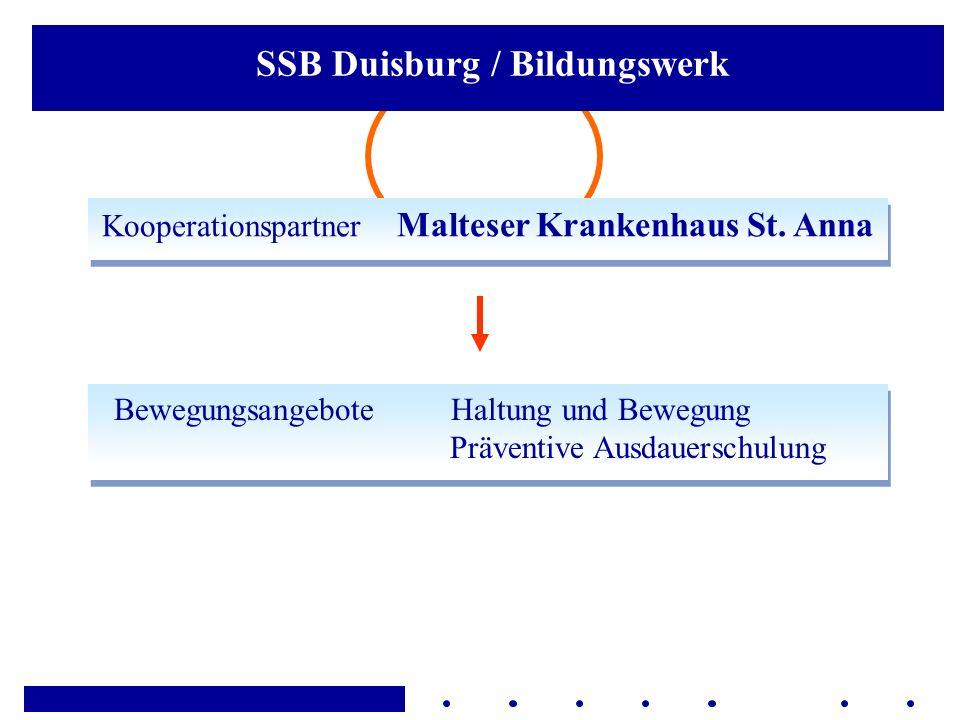 Kooperationspartner Malteser Krankenhaus St. Anna SSB Duisburg / Bildungswerk Bewegungsangebote Haltung und Bewegung Präventive Ausdauerschulung