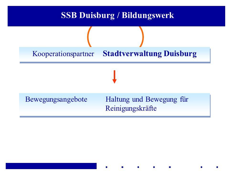 Kooperationspartner Stadtverwaltung Duisburg SSB Duisburg / Bildungswerk Bewegungsangebote Haltung und Bewegung für Reinigungskräfte