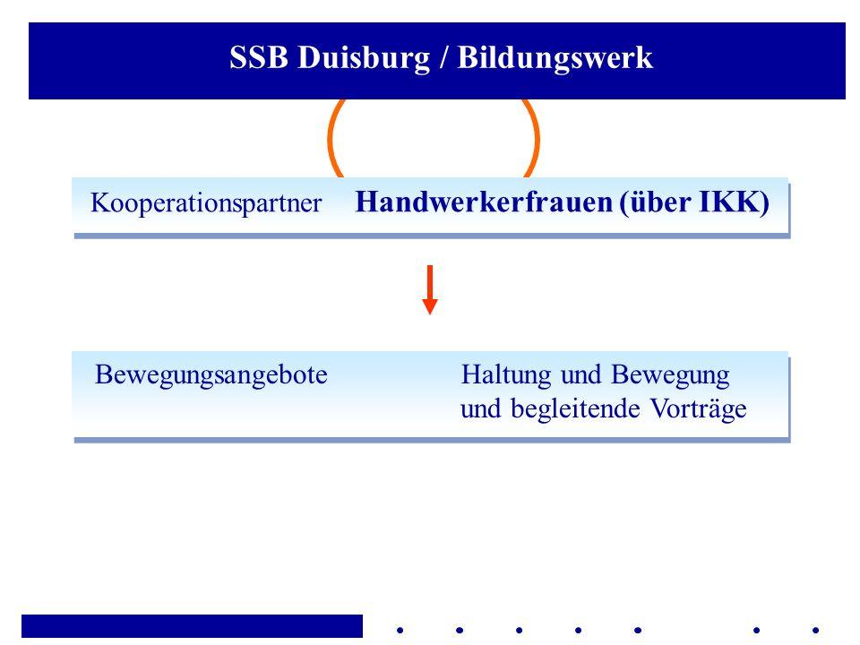 Kooperationspartner Handwerkerfrauen (über IKK) SSB Duisburg / Bildungswerk Bewegungsangebote Haltung und Bewegung und begleitende Vorträge